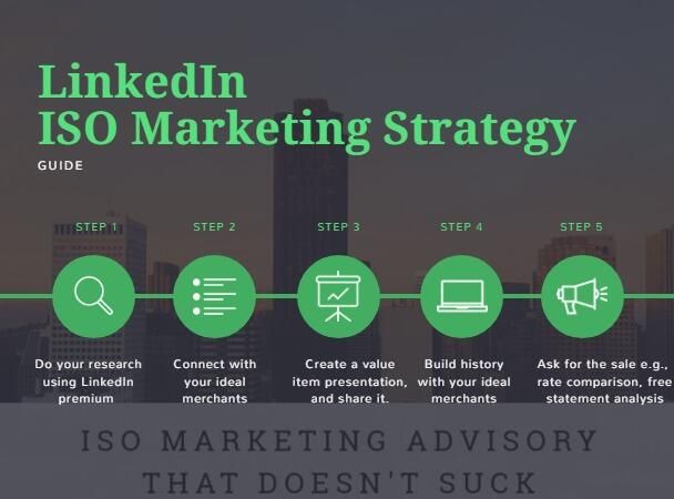 LinkedIn Marketing Plan For ISO & Banks